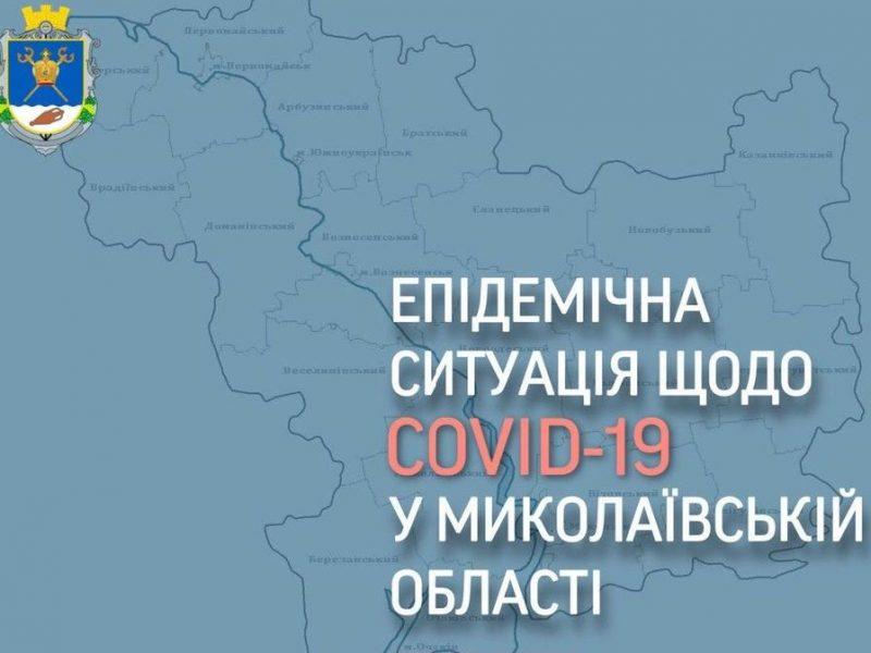 COVID-19 на Николаевщине: 80 заболевших за сутки, 1 умер