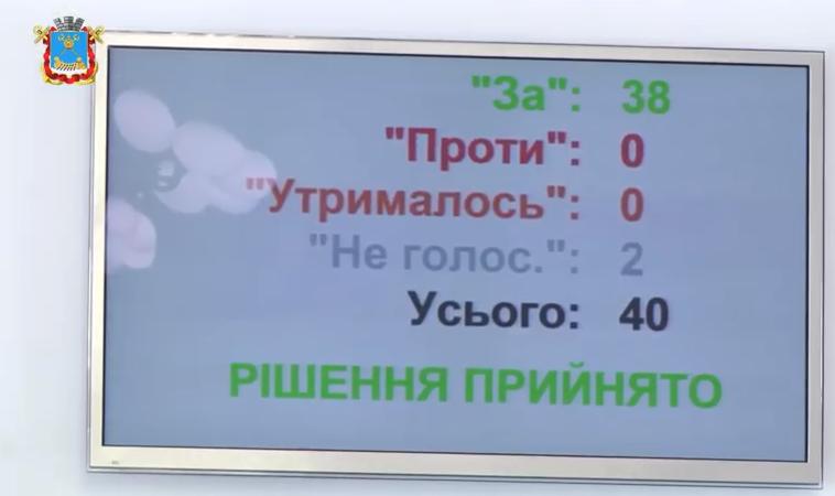 Депутаты горсовета Николаева направили 12,5 миллионов на борьбу с COVID-19