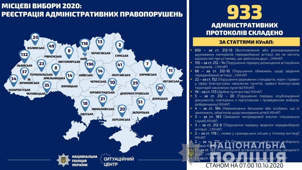 На Николаевщине не очень и нарушают законодательство о выборах: статистика полиции (ИНФОГРАФИКА) 5