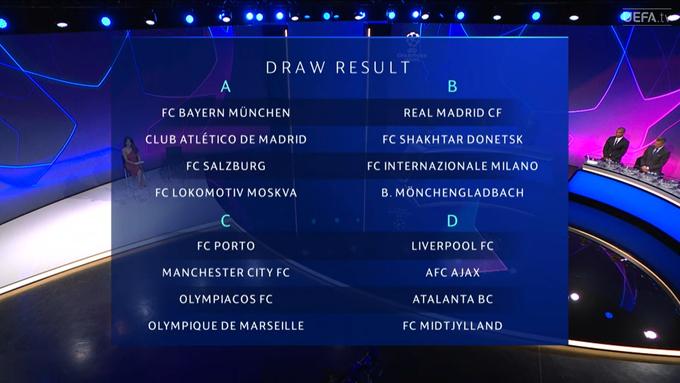 «Динамо» и «Шахтер» получили непростых соперников в «Лиге чемпионов» 1