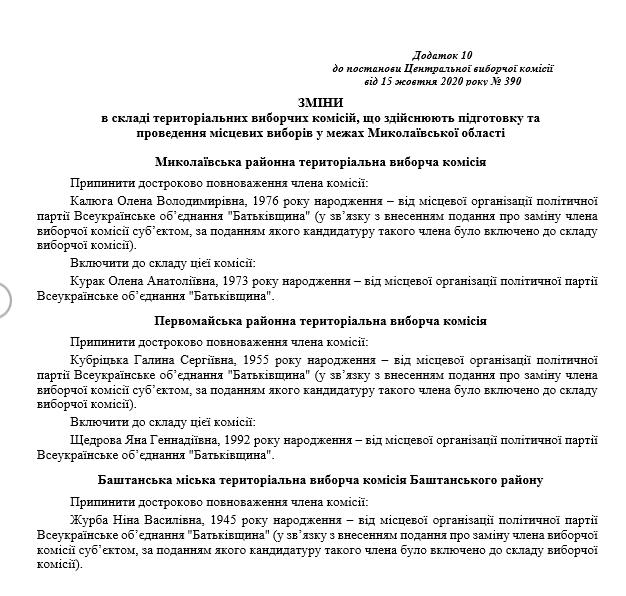 ЦИК изменил состав Николаевского горизбиркома (ДОКУМЕНТ) 1
