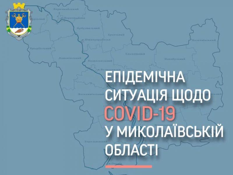 За сутки на Николаевщине зарегистрировано 378 новых случаев коронавируса. 11 человек умерло