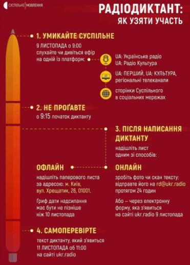 ТРАНСЛЯЦИЯ. В Украине пишут Всеукраинский радиодиктант