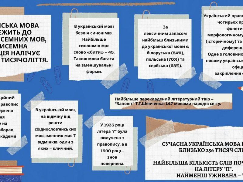Украинским языком в мире владеют 41-45 млн человек, а родным его называют более 37 млн