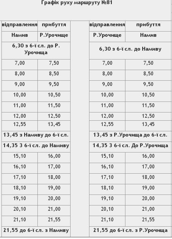 Трамваи и троллейбусы в новогоднюю ночь в Николаеве будут ходить до часу ночи (ГРАФИКИ ДВИЖЕНИЯ) 1