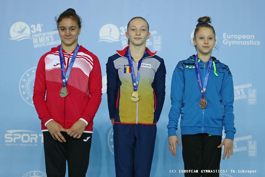 Украинские спортивные гимнастки взяли золото на Чемпионате Европы (ФОТО) 15
