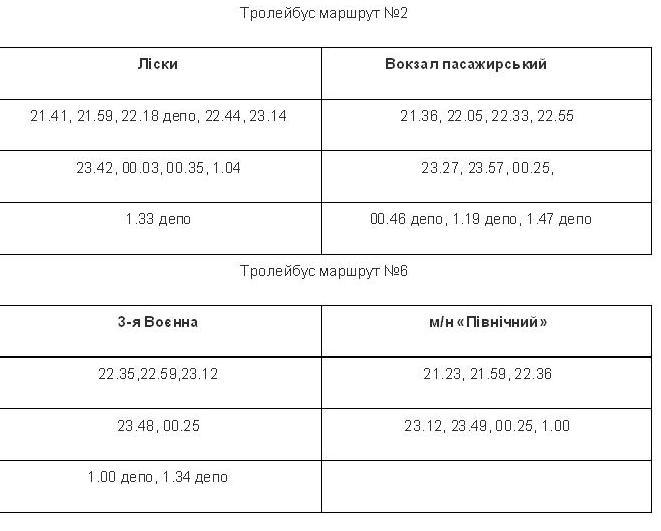 Трамваи и троллейбусы в новогоднюю ночь в Николаеве будут ходить до часу ночи (ГРАФИКИ ДВИЖЕНИЯ) 13