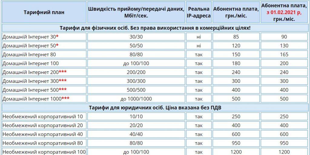 """В Николаеве провайдер """"Дикий Сад"""" поднимает тарифы на интернет-услуги 1"""