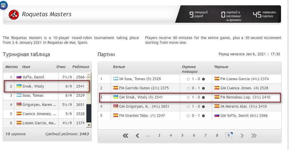 Николаевский шахматист Виталий Сивук – второй на турнире в Испании! (ФОТО) 5