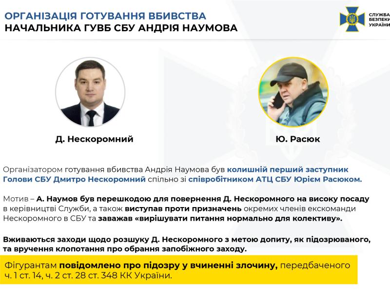 СБУ опубликовала детали организации заказного убийства бывшим первым замом Баканова (ВИДЕО, ФОТО, АУДИО)
