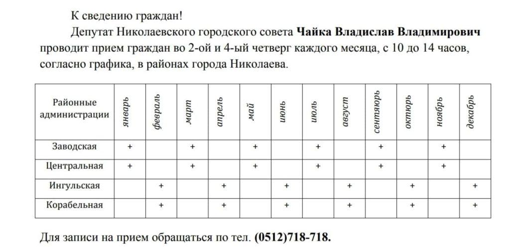 Депутат горсовета Чайка провел первый прием и опубликовал график приема избирателей (ФОТО) 1