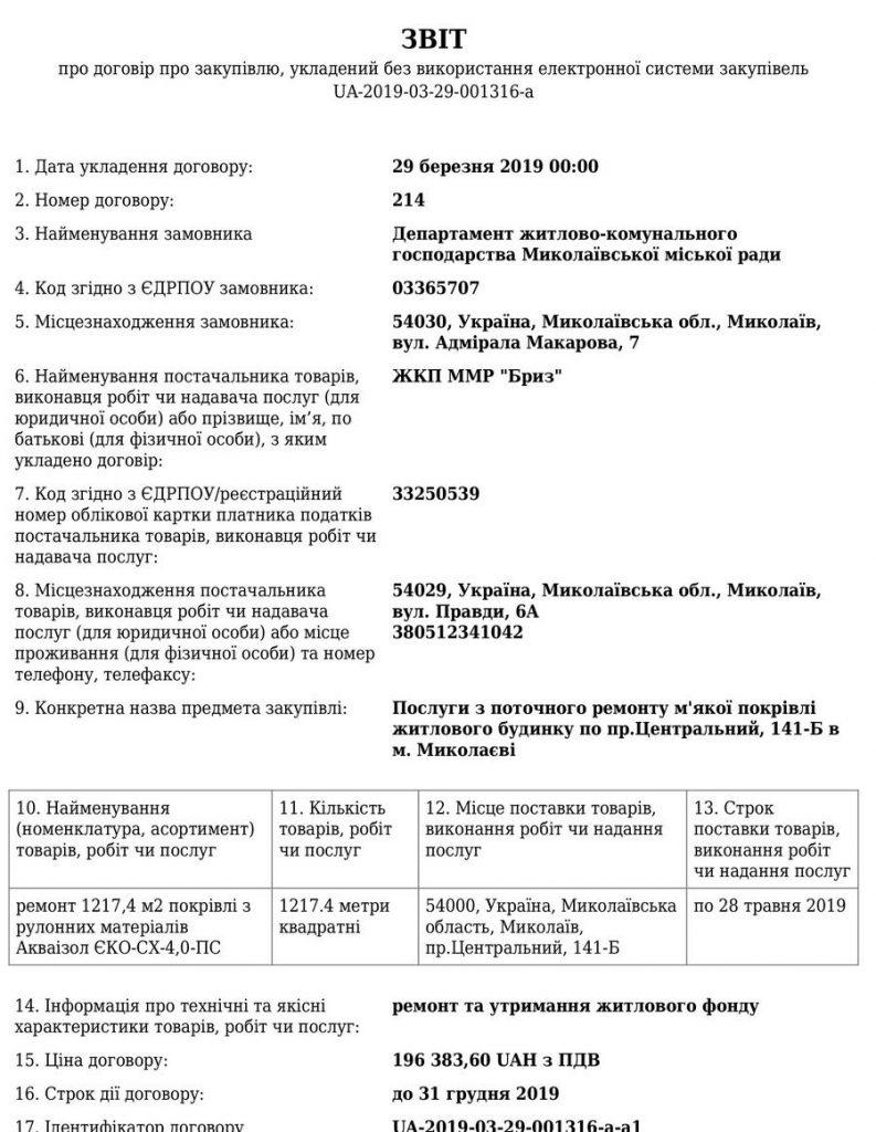 Золотые жилы убыточного жилфонда Николаева. История третья: «Бриз» на заклание 5
