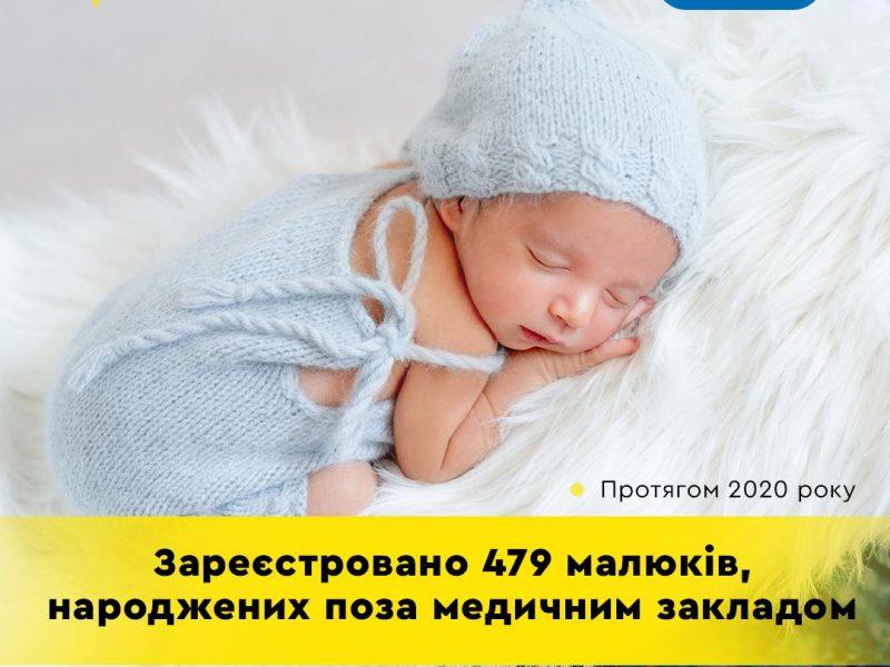 Рожаем дома: в Украине почти 480 детей появились на свет не в роддомах