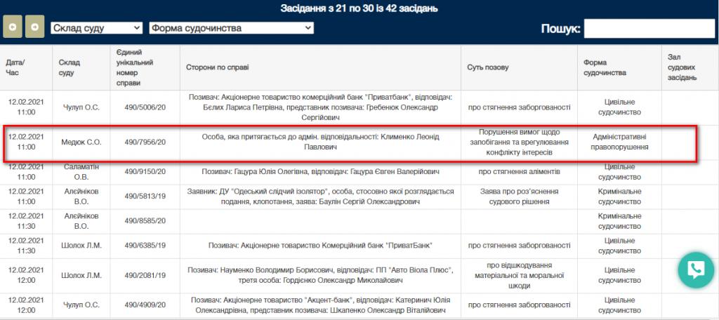 Ректор ЧНУ им.П.Могилы игнорирует судебные заседания, на которых должны быть рассмотрены протоколы за коррупционные деяния, составленные в отношении него 1