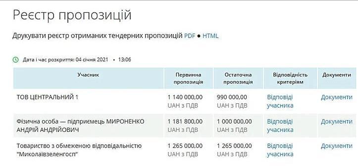 Только для «своих»? В Николаеве тендера, где побеждает УК «Центральный-1», отменяются, или победа отдается фирмам, связанным с ДЖКХ (ФОТО) 3
