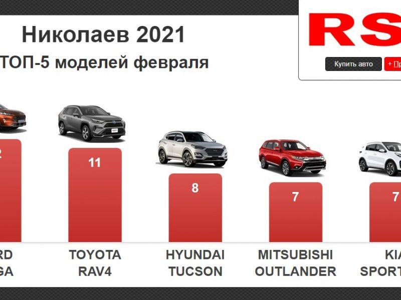 В феврале жители Николаева и области приобрели 150 новых авто на $4,5 млн. Что покупали?