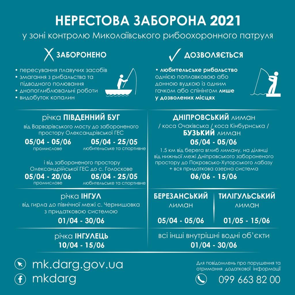 Рыба идет на нерест: c 1 апреля в Николаевской области на водоемах действует запрет (ИНФОГРАФИКА) 3