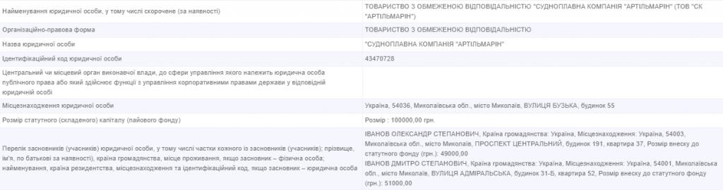 В Николаеве речные перевозки на Корениху отдают фирме депутата от «Пропозиции» 3
