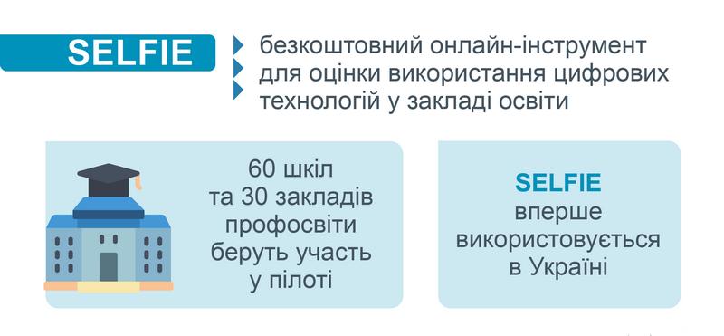 В Украине 60 школ и 30 учреждений профобразования пройдут оценку внедрения цифровых технологий