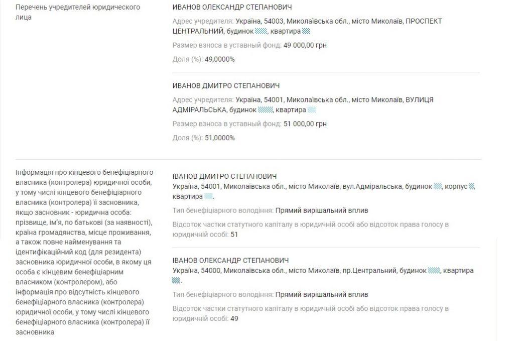 В Николаеве речные перевозки на Корениху отдают фирме депутата от «Пропозиции» 1