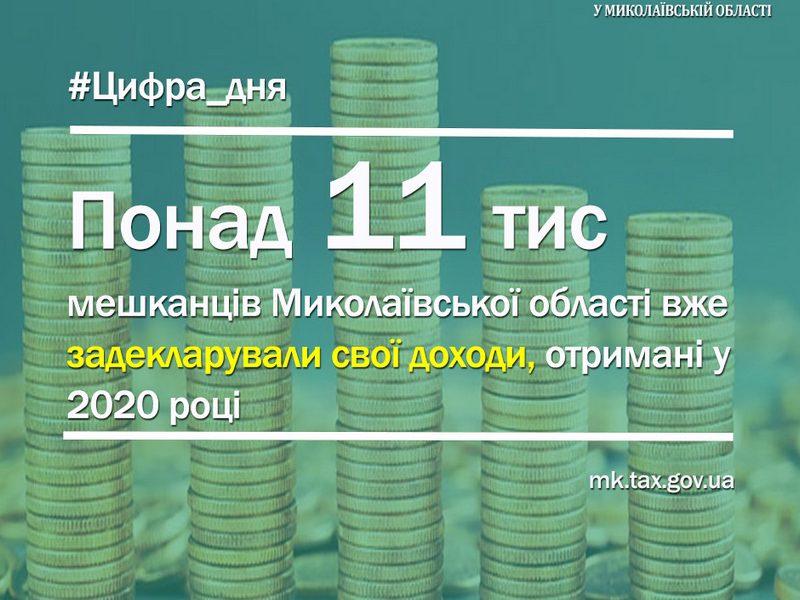 В Николаевской области — уже 33 миллионера. Но может быть больше
