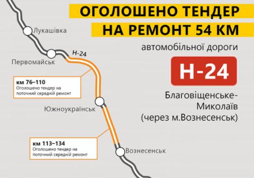 Полтора миллиарда на ремонт 54 км дороги Н-24 от Мигии до Вознесенска