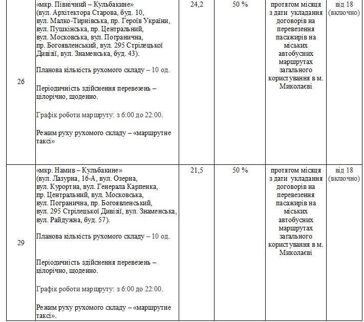 Без «восьмерки» и «двадцать первого»: в Николаеве утвердили перечень маршрутов, которые выставят на конкурс (ФОТО) 25