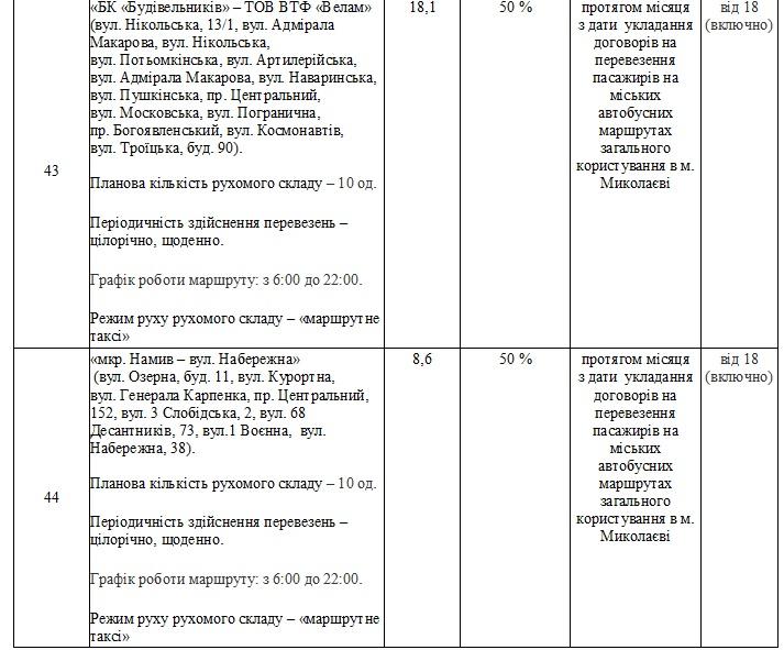 Без «восьмерки» и «двадцать первого»: в Николаеве утвердили перечень маршрутов, которые выставят на конкурс (ФОТО) 33