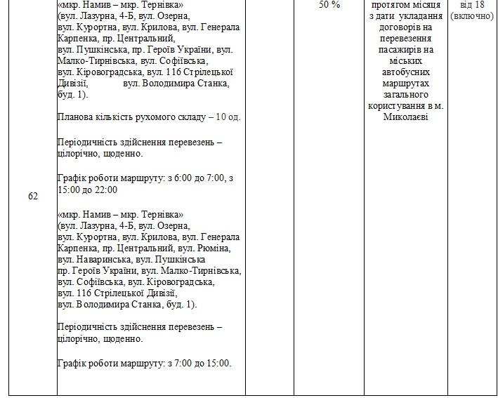 Без «восьмерки» и «двадцать первого»: в Николаеве утвердили перечень маршрутов, которые выставят на конкурс (ФОТО) 39