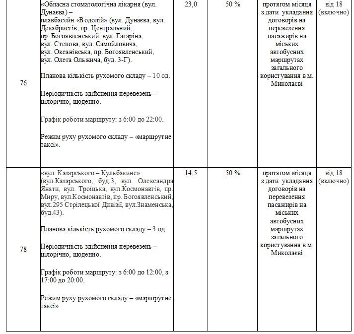 Без «восьмерки» и «двадцать первого»: в Николаеве утвердили перечень маршрутов, которые выставят на конкурс (ФОТО) 43