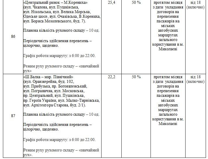 Без «восьмерки» и «двадцать первого»: в Николаеве утвердили перечень маршрутов, которые выставят на конкурс (ФОТО) 47