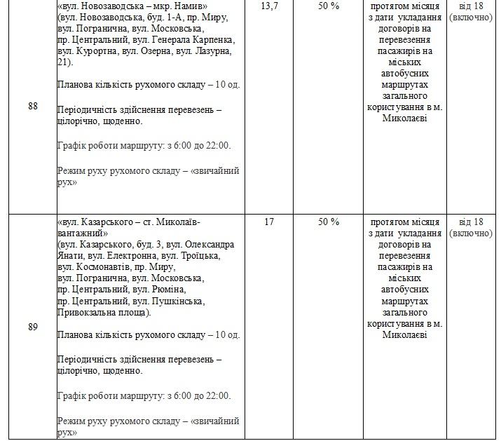 Без «восьмерки» и «двадцать первого»: в Николаеве утвердили перечень маршрутов, которые выставят на конкурс (ФОТО) 49