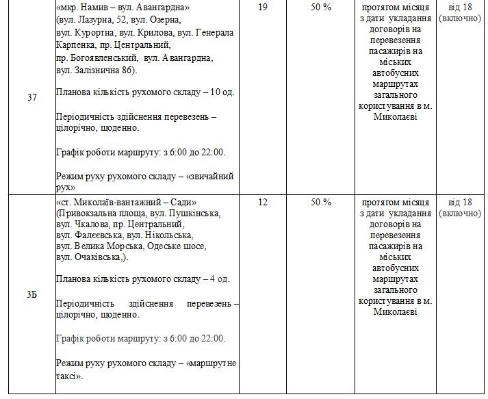 Без «восьмерки» и «двадцать первого»: в Николаеве утвердили перечень маршрутов, которые выставят на конкурс (ФОТО) 51