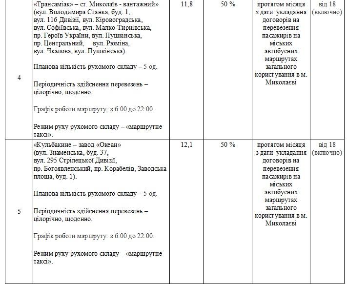 Без «восьмерки» и «двадцать первого»: в Николаеве утвердили перечень маршрутов, которые выставят на конкурс (ФОТО) 11