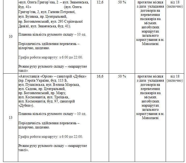 Без «восьмерки» и «двадцать первого»: в Николаеве утвердили перечень маршрутов, которые выставят на конкурс (ФОТО) 15
