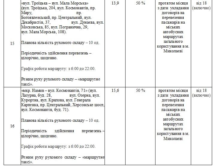 Без «восьмерки» и «двадцать первого»: в Николаеве утвердили перечень маршрутов, которые выставят на конкурс (ФОТО) 17