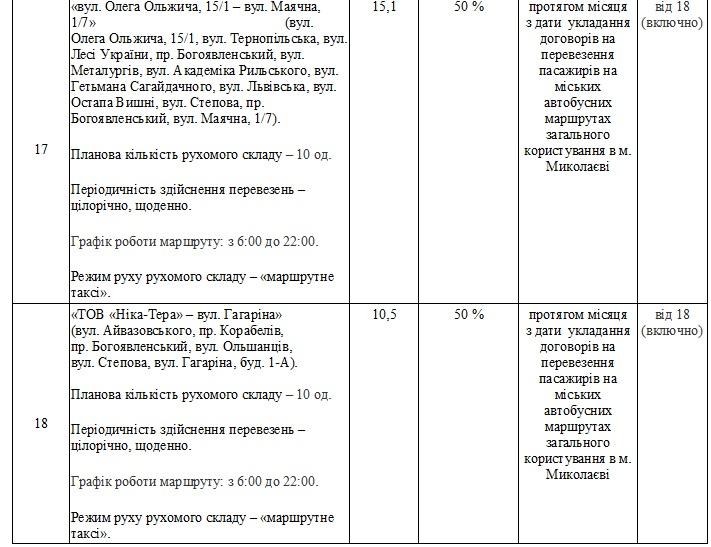 Без «восьмерки» и «двадцать первого»: в Николаеве утвердили перечень маршрутов, которые выставят на конкурс (ФОТО) 19
