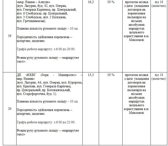 Без «восьмерки» и «двадцать первого»: в Николаеве утвердили перечень маршрутов, которые выставят на конкурс (ФОТО) 21