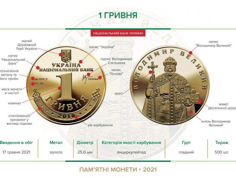 Нацбанк выпустил золотую монету номиналом в 1 гривну