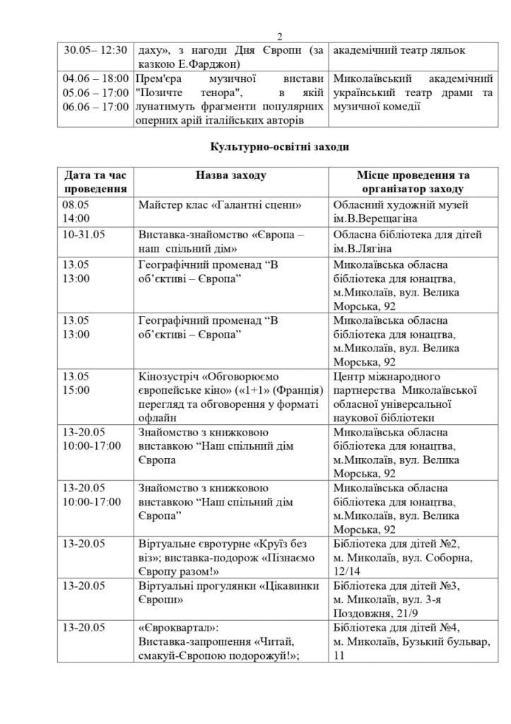 Спектакли, концерты и спортивные состязания: как в Николаеве отметят День Европы (ПОЛНЫЙ ПЕРЕЧЕНЬ МЕРОПРИЯТИЙ) 3