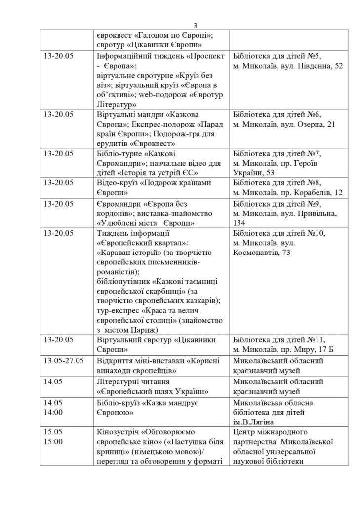Спектакли, концерты и спортивные состязания: как в Николаеве отметят День Европы (ПОЛНЫЙ ПЕРЕЧЕНЬ МЕРОПРИЯТИЙ) 5
