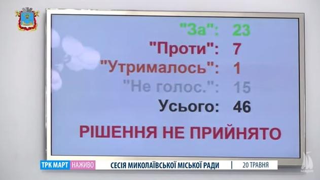 Николаевский горсовет не проголосовал за отмену статуса регионального русскому языку 1