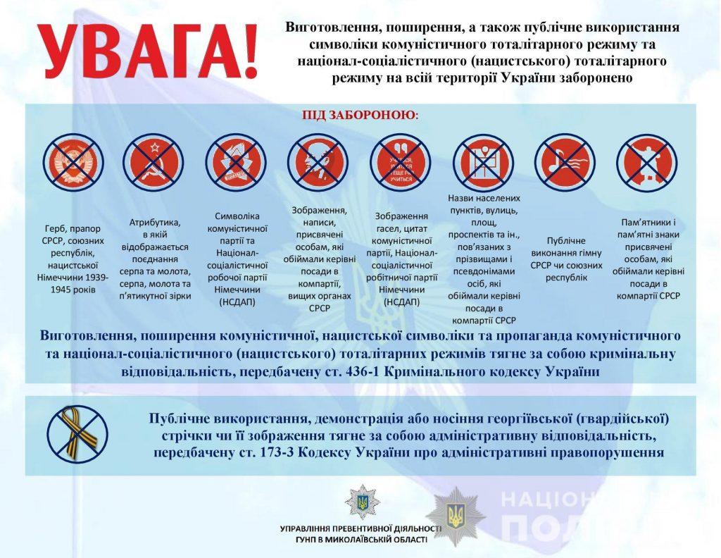 Перед Днем победы в полиции напомнили, какая символика является запрещенной (ФОТО) 1