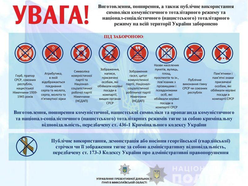 Перед Днем победы в полиции напомнили, какая символика является запрещенной (ФОТО)