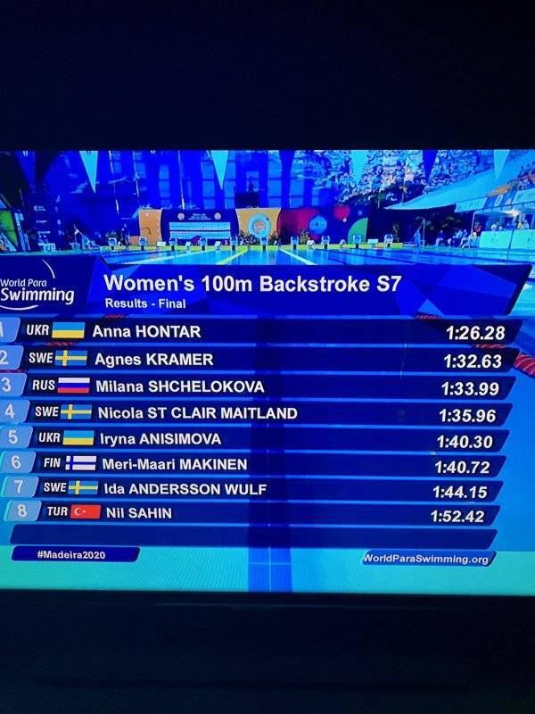 У николаевцев - еще две медали чемпионата Европы по плаванию среди спортсменов с поражениями опорно-двигательного аппарата (ФОТО) 7
