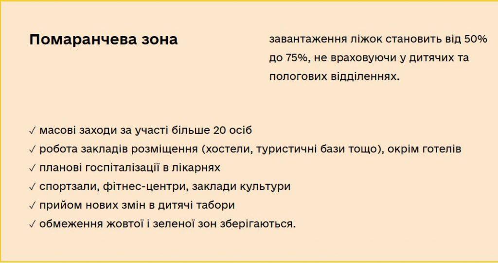 Николаевская область с сегодняшнего дня в оранжевой зоне 3