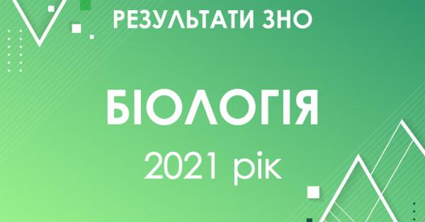 И еще трое выпускников школ Николаева получили 200 баллов на ВНО-2021 — теперь по биологии
