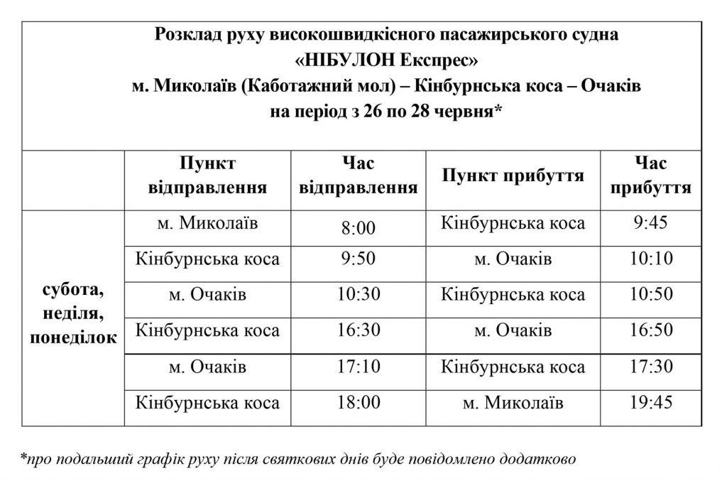 На этих выходных запускаются водные рейсы Николаев-Кинбурнская коса и Очаков-Кинбурнская коса (РАСПИСАНИЕ) 1