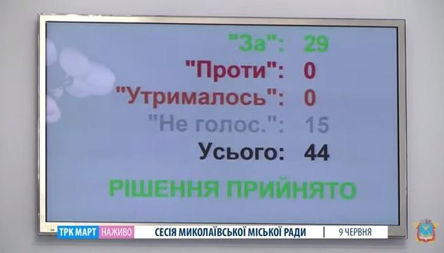 Николаевский горсовет утвердил изменения в бюджет города (ВИДЕО)