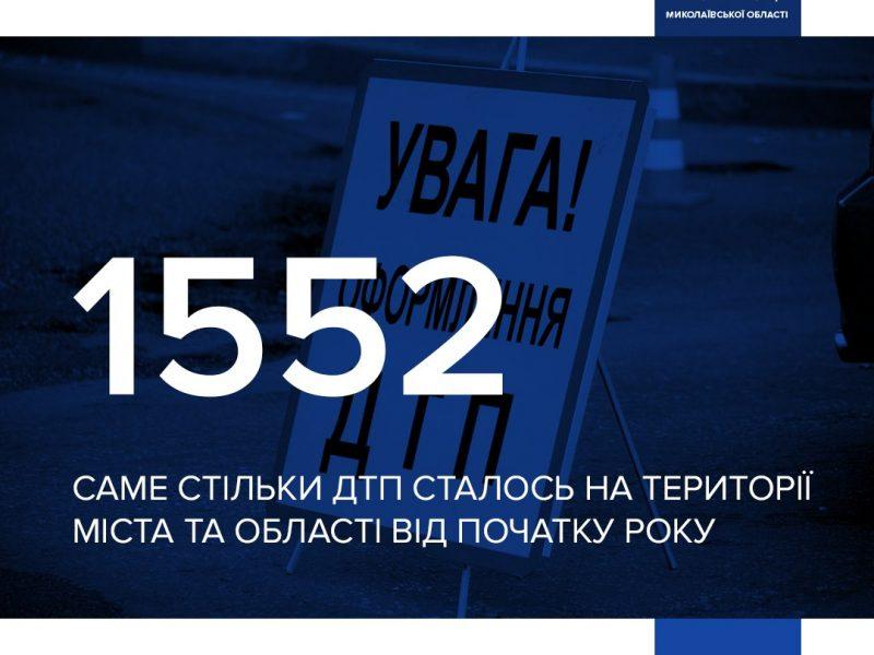 С начала года на Николаевщине произошло более 1,5 тысяч ДТП